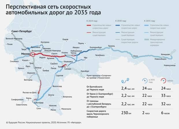 Как будет выглядеть сеть скоростных автодорог России к 2035 году