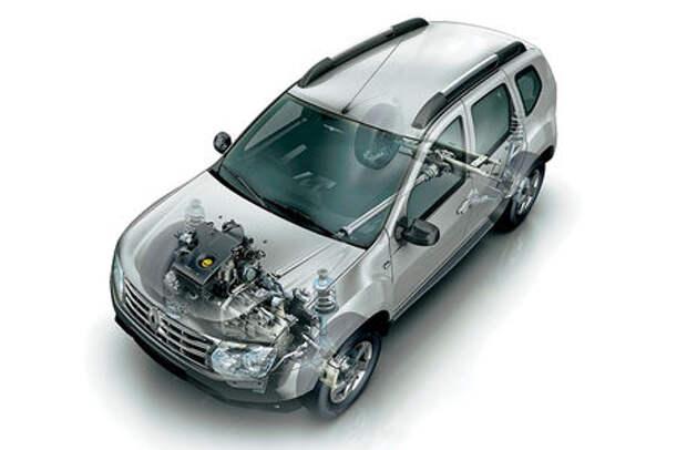 10 вопросов об устройстве автомобиля. Викторина ЗР