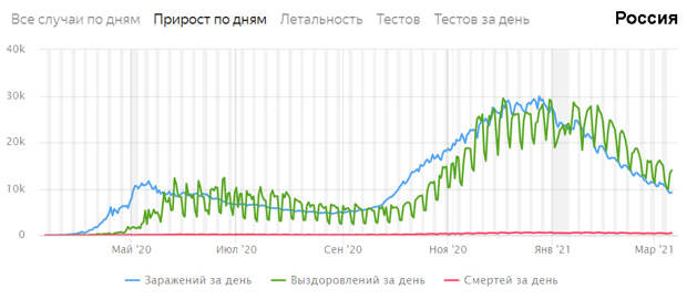 """Коронавирус и финансовые рынки 11 марта: На что потратят """"ковидные"""" $1400?"""