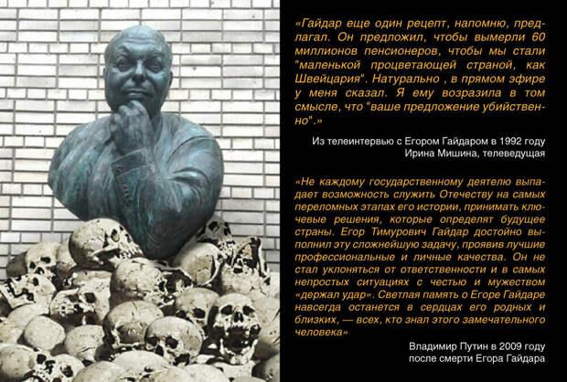"""Разбор мифа """"Гайдар спас страну от голода"""""""