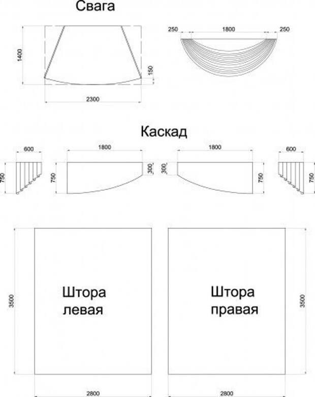 как скроить штору с ламбрекеном