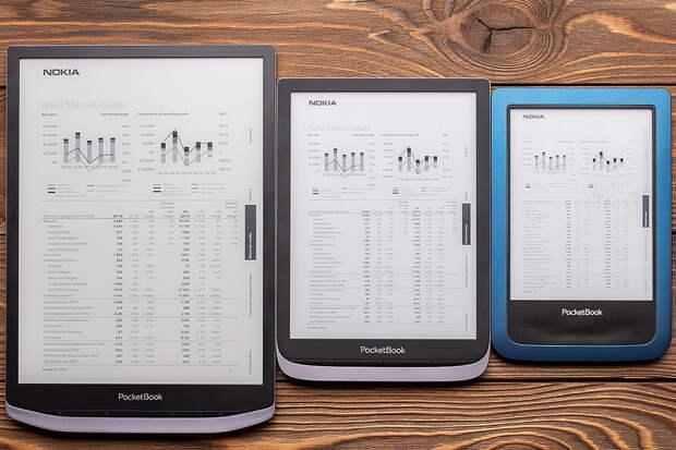 Электронная книга - какую диагональ выбрать
