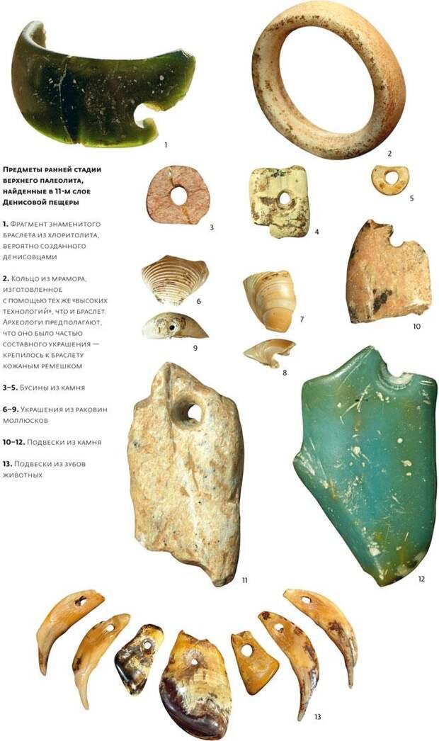 Удивительный Алтай переписывает историю человечества. Артефакты возрастом 50000 лет.