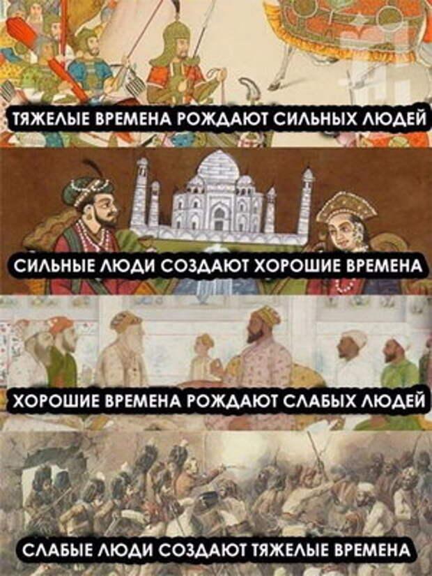 Времена и люди