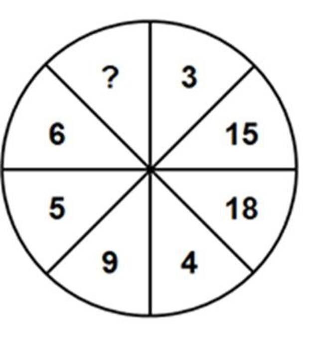 Какую цифру нужно поставить вместо вопросительного знака?