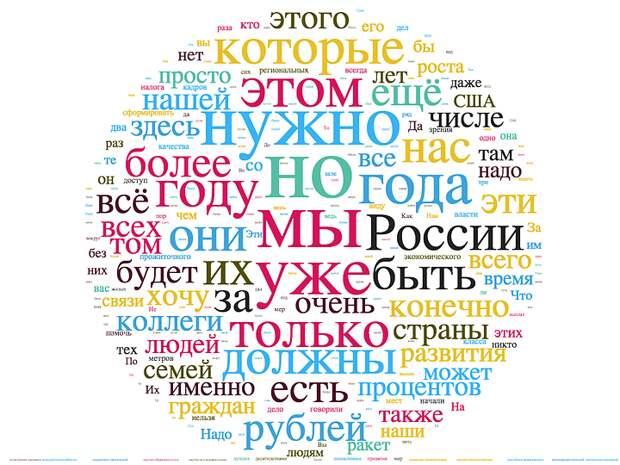 Главные слова послания Путина-2021: «Мы, Россия, должны, страна»