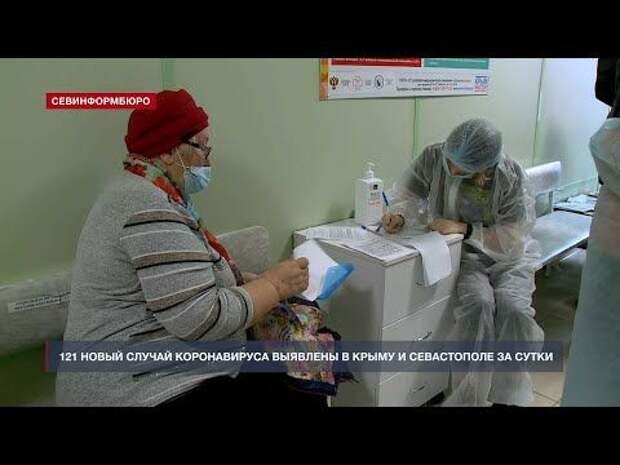 121 новый случай коронавируса выявлены в Крыму и Севастополе за сутки