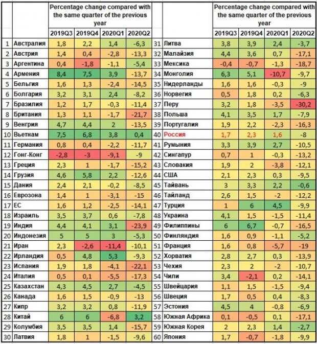 Непокорный американский бизнес, величина коронавирусного обвала и «зелёные» издержки США