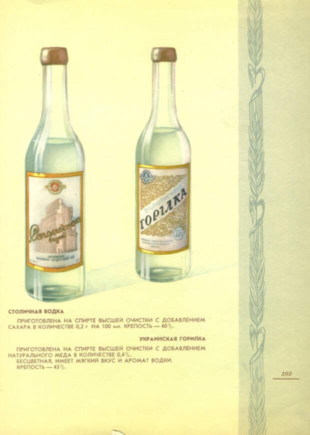 Приготовлены на спирте высшей очистки. В столичную водку добавляли сахар, а в горилку - мед. Имеют мягкий вкус и аромат водки