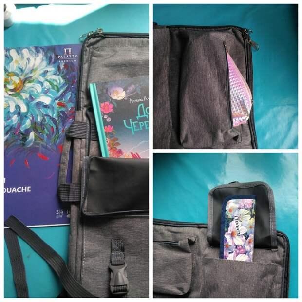 рюкзаки А3