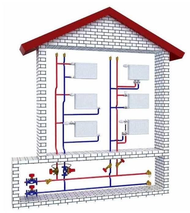 Как подключать радиаторы отопления?