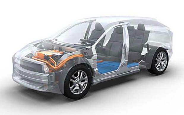 Toyota и Subaru разрабатывают новый компактный кроссовер