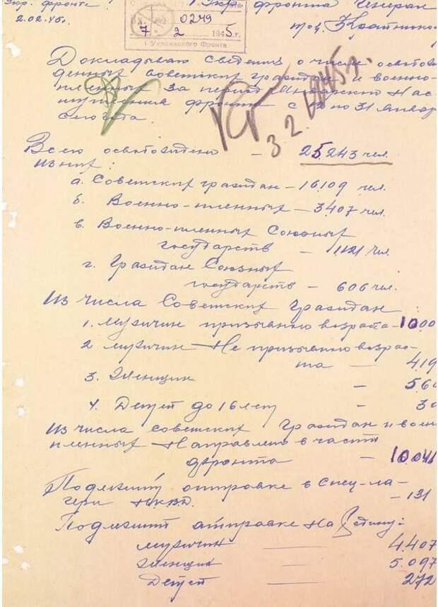 Цена Победы. Потери Великой Отечественной войны