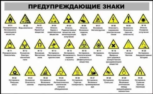 Предупреждающие таблички по коронавирусу. Подборкаchert-poberi-tablichki-koronavirus-14350504012021-4 картинка chert-poberi-tablichki-koronavirus-14350504012021-4
