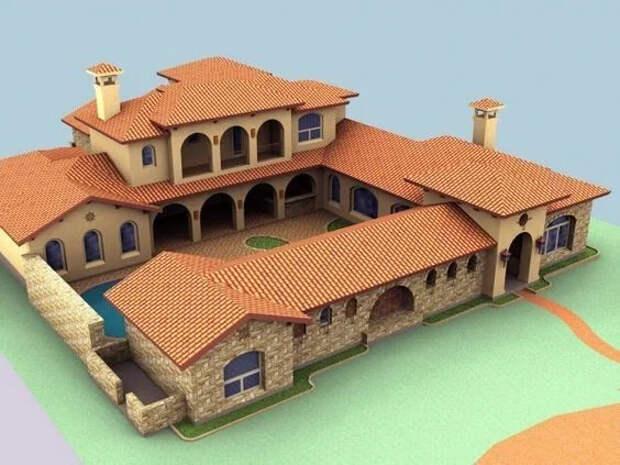 Планирование дачного участка. Идея замкнутого пространства Строительство, Ландшафтный дизайн, Участок, Загородный дом, Дача, Длиннопост