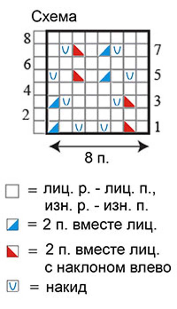 33-схема-САИТ