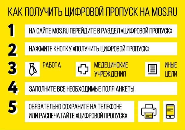 Как оформить цифровой пропуск на mos.ru: простая инструкция