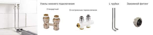 Какие комплектующие требуются для установки радиаторов