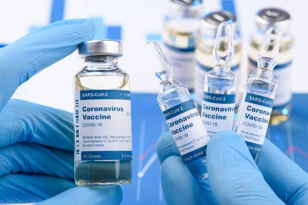 Итальянское правительство призвали закупить российскую вакцину от коронавируса