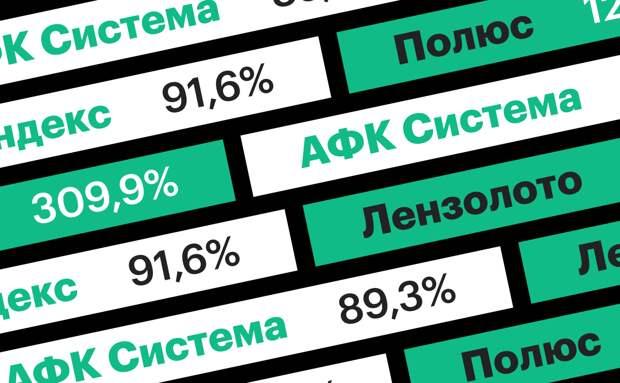 Российские акции, немного подумав в начале торгов, падают в красную зону