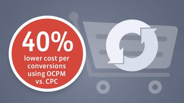 Новый инструмент для измерения конверсии рекламы от Facebook