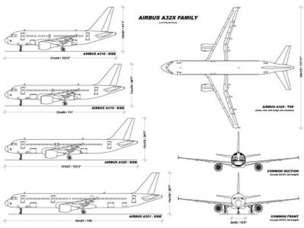 Airbus семейства A320, размерный чарт
