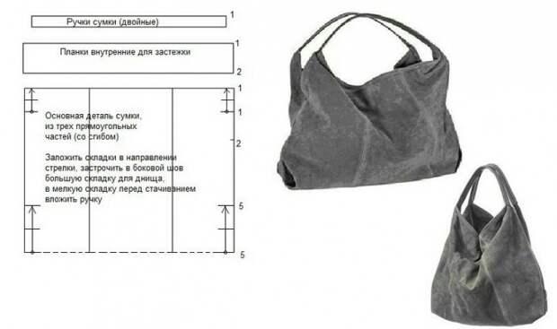 Выкройки сумок (подборка)