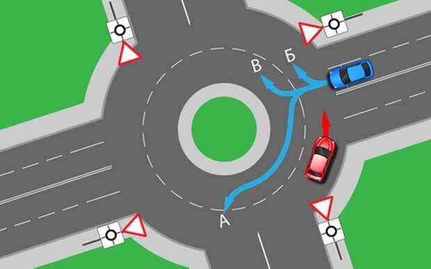 75% читателей «За рулем» не знают ПДД! Но вы-то не из них?