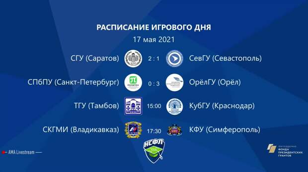 ТГУ (Тамбов) — КубГУ (Краснодар) | Высший дивизион | 2021