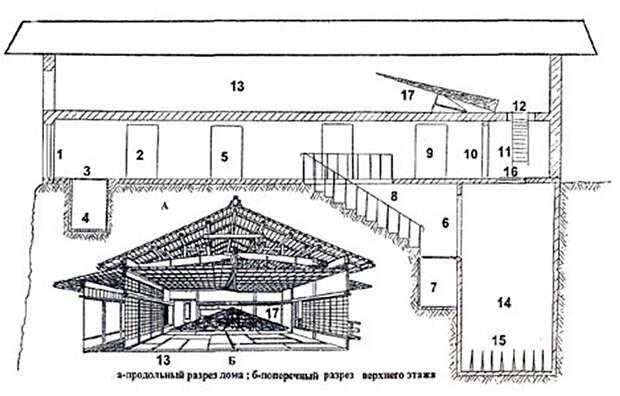 Дом ниндзя