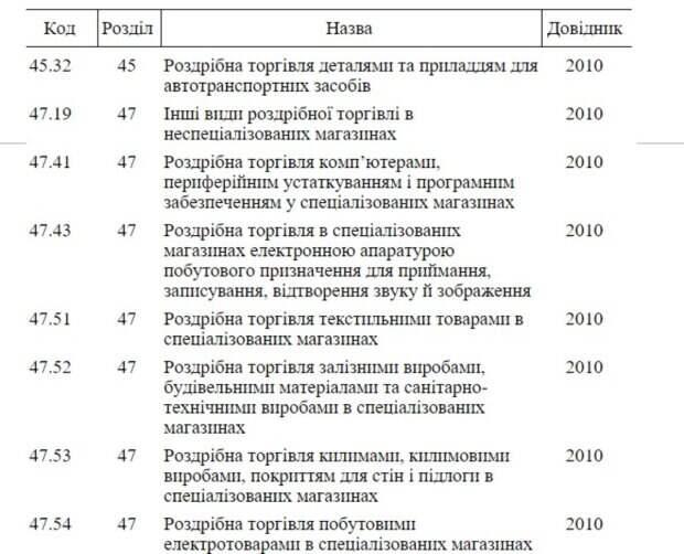 """Украинцы получат новые выплаты на карантине, в Кабмине озвучили полный список: """"Со следующей недели..."""""""