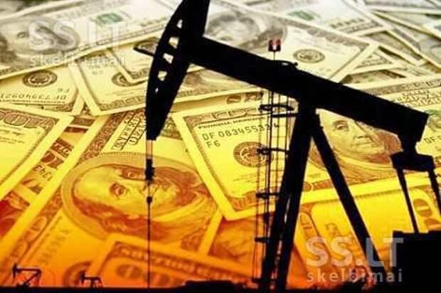 цены на нефть Urals доллар доходы
