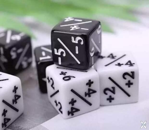 Математика – основа азартных игр. Точ...
