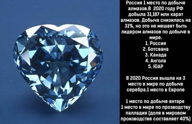 Самые алмазные алмазы в мире и янтарный янтарь