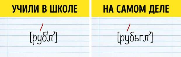 Факты, благодаря которым вы посмотрите на русский язык совершенно по-другому