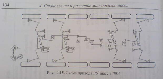 """Секретный МАЗ из проекта """"Целина"""""""